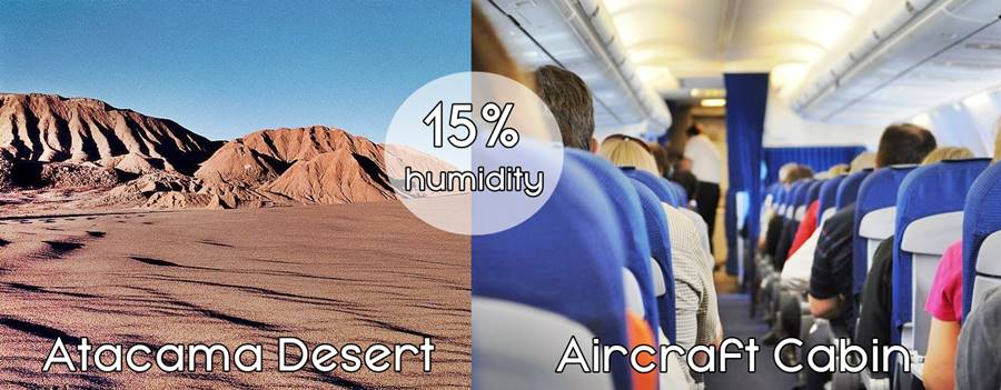 An aircraft cabin and Atacama desert 15% Relative humidity