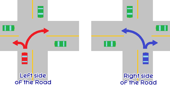 intersections for left side drivers